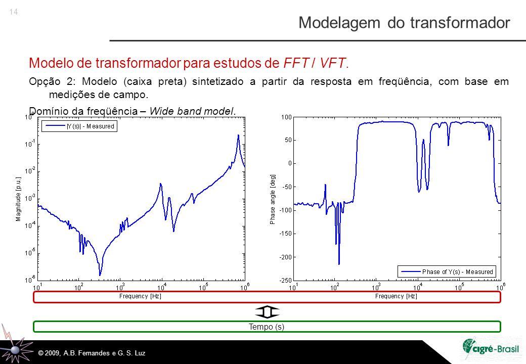14 © 2009, A.B. Fernandes e G. S. Luz Modelo de transformador para estudos de FFT / VFT.