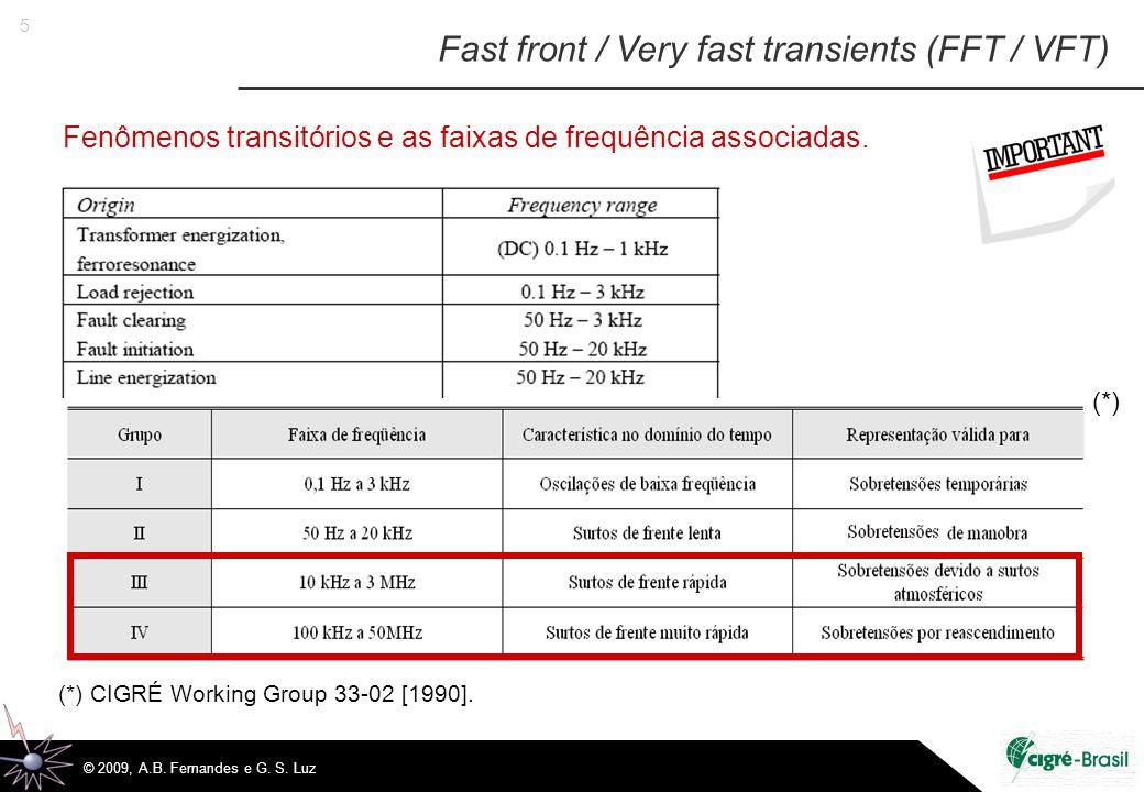 5 © 2009, A.B. Fernandes e G. S. Luz Fenômenos transitórios e as faixas de frequência associadas.