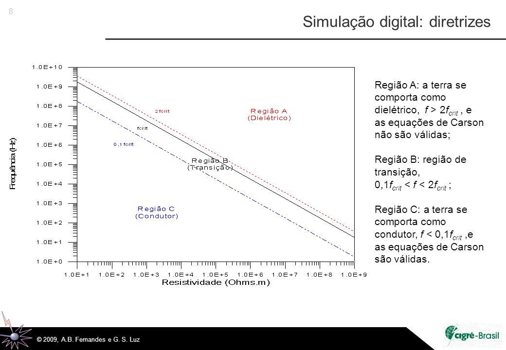 9 © 2009, A.B. Fernandes e G. S. Luz Modelagem: subestação e transformador sob manobra