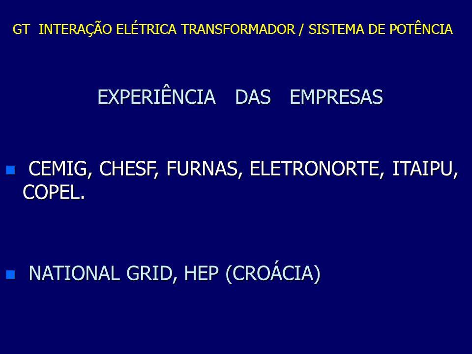 EXPERIÊNCIA DAS EMPRESAS EXPERIÊNCIA DAS EMPRESAS n CEMIG, CHESF, FURNAS, ELETRONORTE, ITAIPU, COPEL. n NATIONAL GRID, HEP (CROÁCIA) GT INTERAÇÃO ELÉT