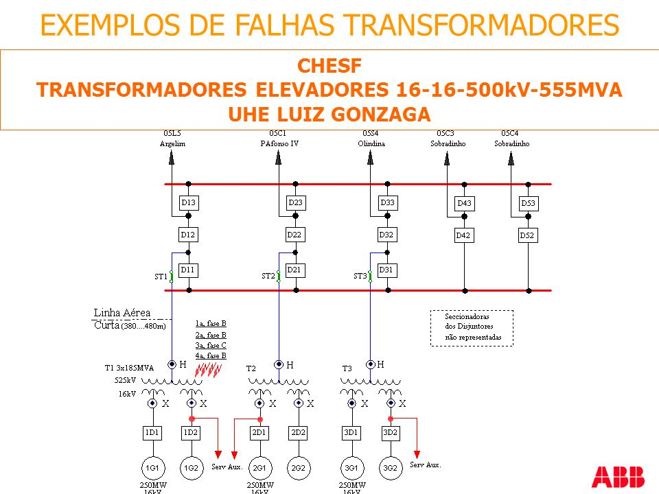 CHESF TRANSFORMADORES ELEVADORES 16-16-500kV-555MVA UHE LUIZ GONZAGA EXEMPLOS DE FALHAS TRANSFORMADORES