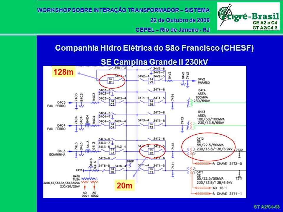 WORKSHOP SOBRE INTERAÇÃO TRANSFORMADOR – SISTEMA 22 de Outubro de 2009 CEPEL – Rio de Janeiro - RJ GT A2/C4-03 128m 20m Companhia Hidro Elétrica do Sã