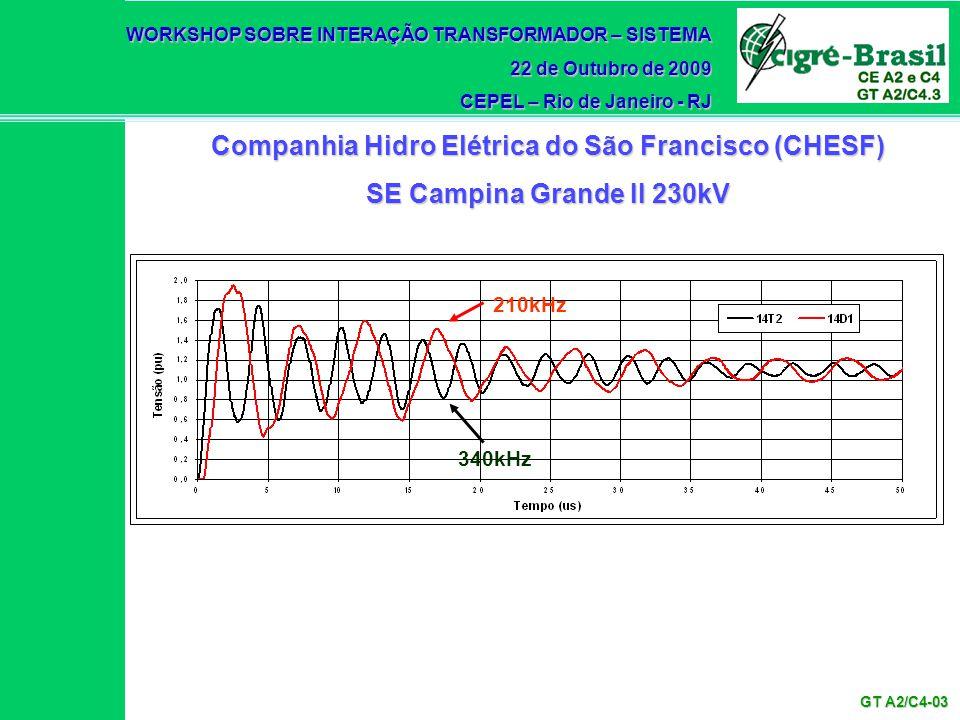 WORKSHOP SOBRE INTERAÇÃO TRANSFORMADOR – SISTEMA 22 de Outubro de 2009 CEPEL – Rio de Janeiro - RJ GT A2/C4-03 210kHz Companhia Hidro Elétrica do São