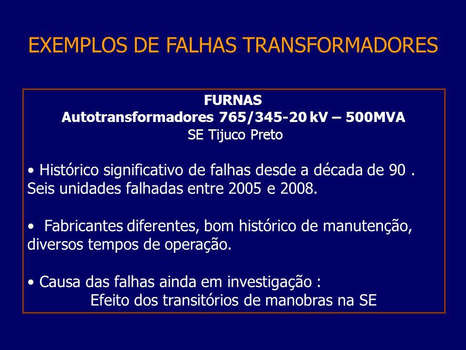 FURNAS Autotransformadores 765/345-20 kV – 500MVA SE Tijuco Preto Histórico significativo de falhas desde a década de 90. Seis unidades falhadas entre