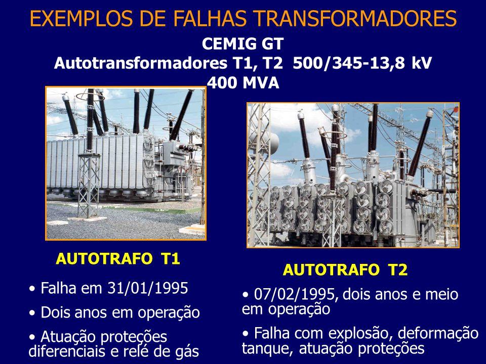 CEMIG GT Autotransformadores T1, T2 500/345-13,8 kV 400 MVA EXEMPLOS DE FALHAS TRANSFORMADORES AUTOTRAFO T2 07/02/1995, dois anos e meio em operação F