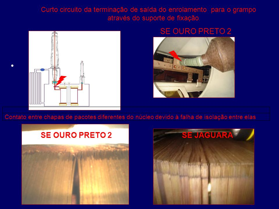 Curto circuito da terminação de saída do enrolamento para o grampo através do suporte de fixação. Contato entre chapas de pacotes diferentes do núcleo