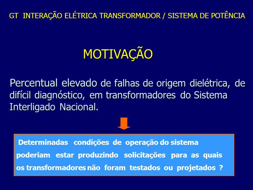 MOTIVAÇÃO MOTIVAÇÃO Percentual elevado de falhas de origem dielétrica, de difícil diagnóstico, em transformadores do Sistema Interligado Nacional. Per