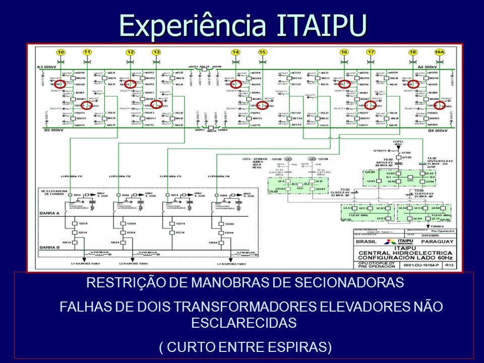 Experiência ITAIPU RESTRIÇÃO DE MANOBRAS DE SECIONADORAS FALHAS DE DOIS TRANSFORMADORES ELEVADORES NÃO ESCLARECIDAS ( CURTO ENTRE ESPIRAS)