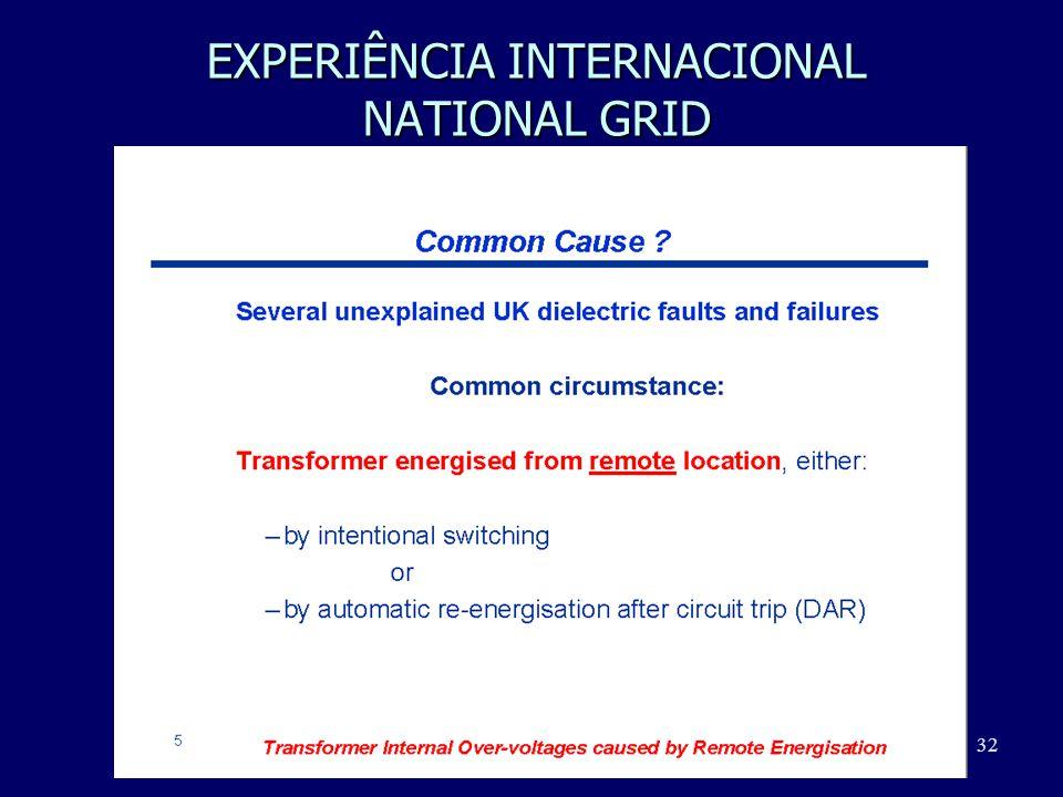 32 EXPERIÊNCIA INTERNACIONAL NATIONAL GRID