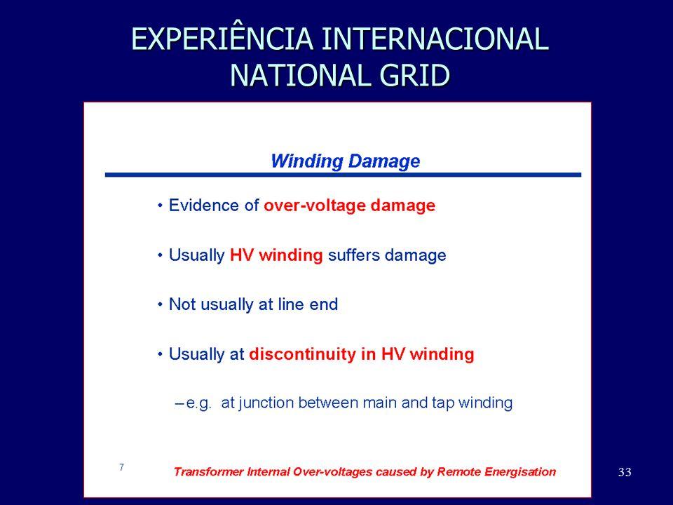 33 EXPERIÊNCIA INTERNACIONAL NATIONAL GRID