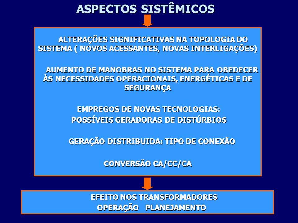ASPECTOS SISTÊMICOS ASPECTOS SISTÊMICOS ALTERAÇÕES SIGNIFICATIVAS NA TOPOLOGIA DO SISTEMA ( NOVOS ACESSANTES, NOVAS INTERLIGAÇÕES) ALTERAÇÕES SIGNIFIC