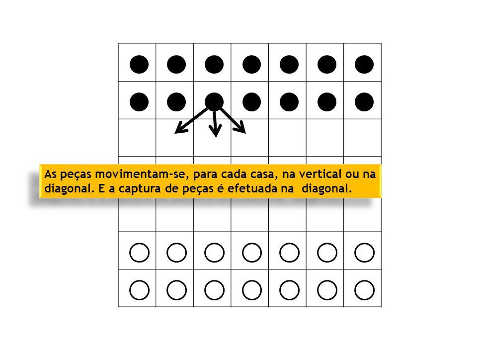 As peças movimentam-se, para cada casa, na vertical ou na diagonal.