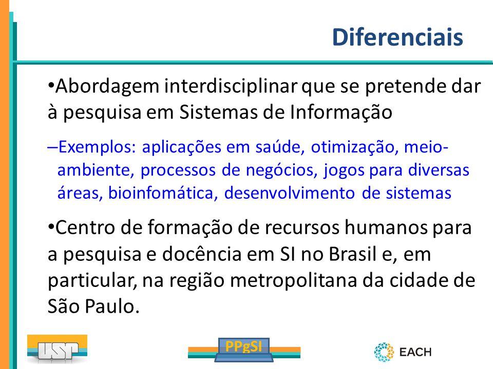 Diferenciais Abordagem interdisciplinar que se pretende dar à pesquisa em Sistemas de Informação – Exemplos: aplicações em saúde, otimização, meio- am