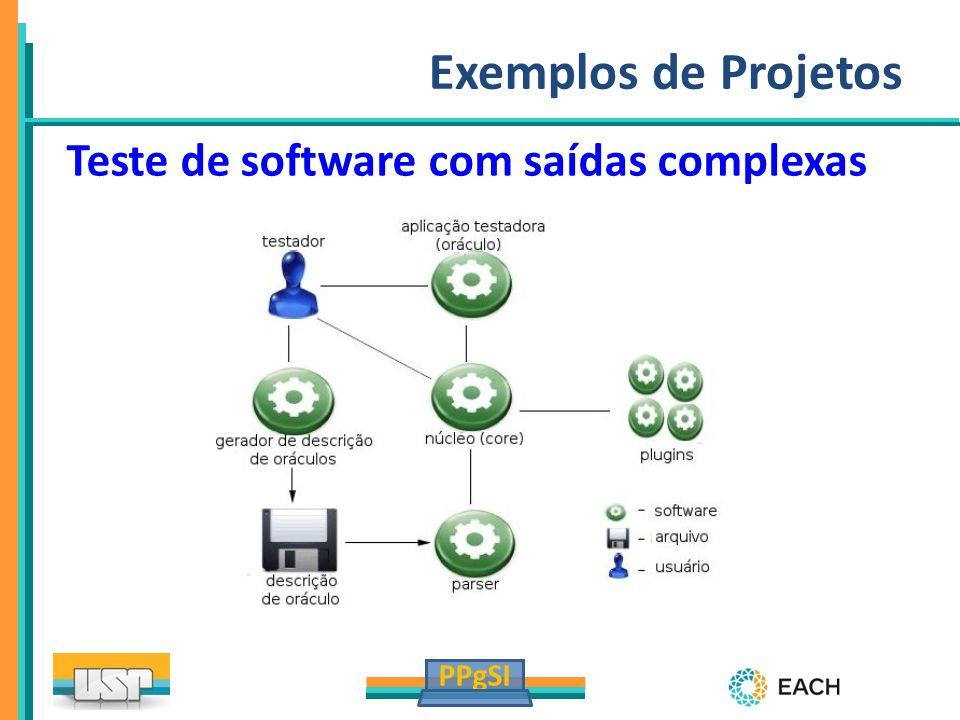 PPgSI Exemplos de Projetos Teste de software com saídas complexas