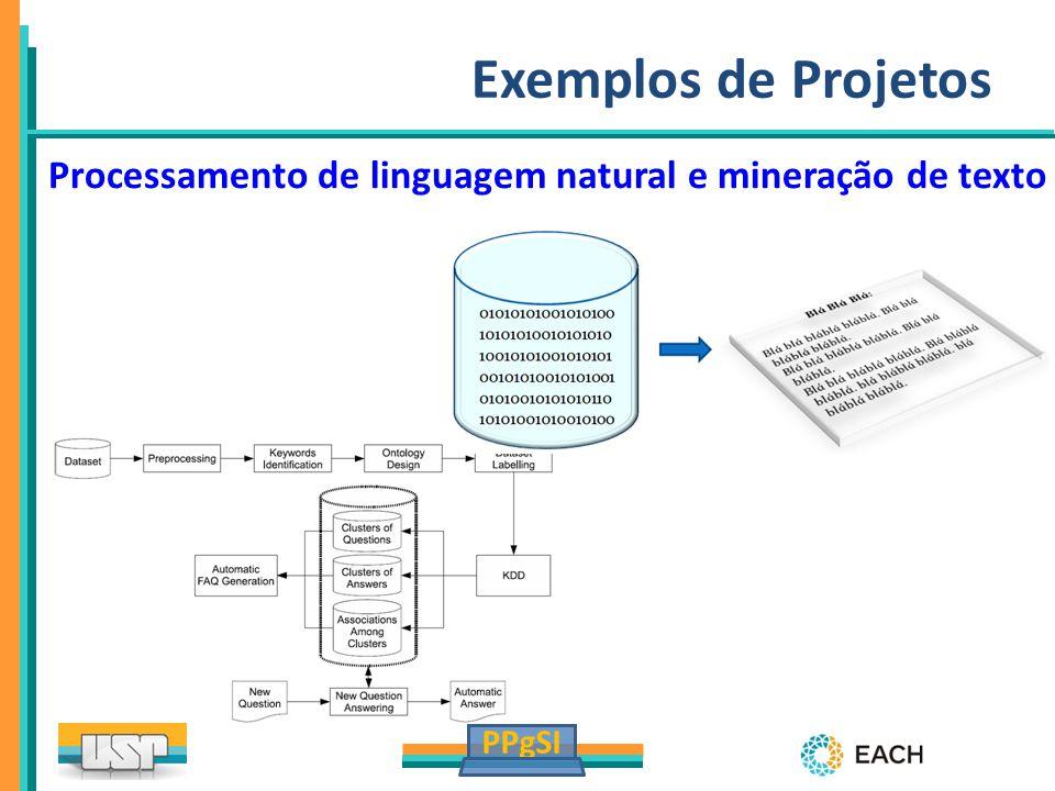 PPgSI Exemplos de Projetos Processamento de linguagem natural e mineração de texto