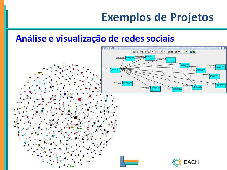 PPgSI Exemplos de Projetos Análise e visualização de redes sociais