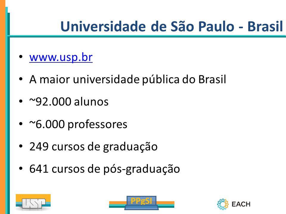 PPgSI http://each.uspnet.usp.br/ Escola de Artes, Ciências e Humanidades Cursos com abordagem interdisciplinar Localizada na Zona Leste de São Paulo 10 cursos de graduação 7 cursos de pós-graduação Stricto sensu EACH - USP