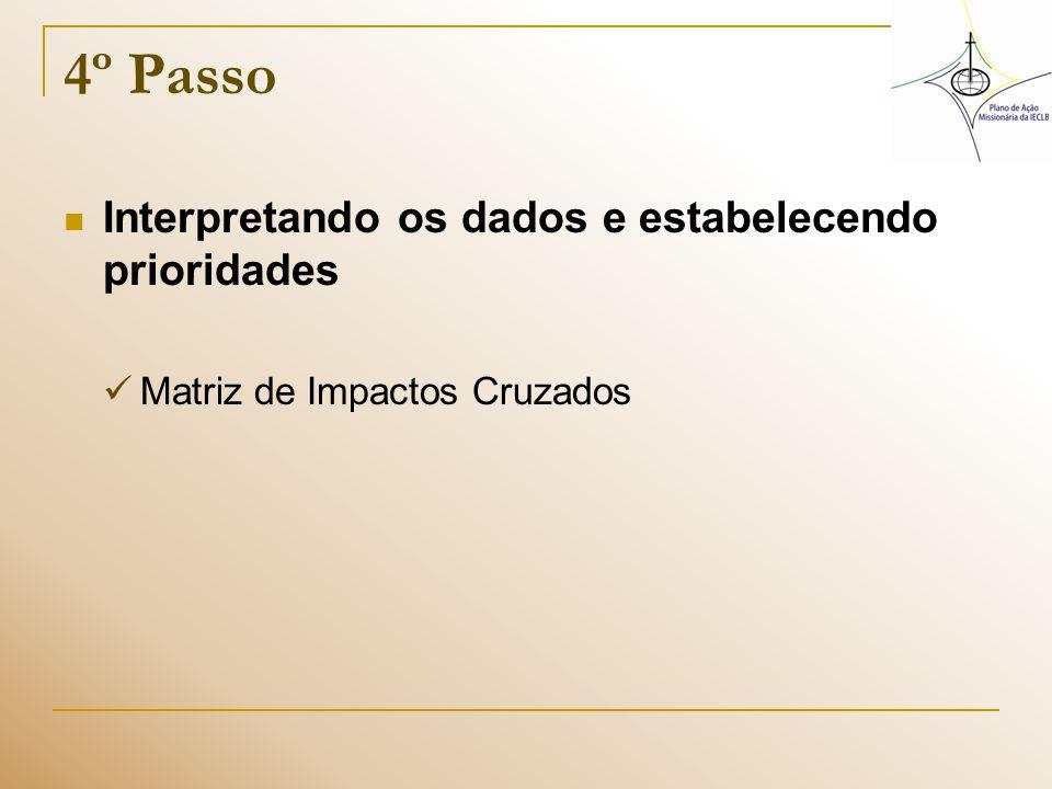 4º Passo Interpretando os dados e estabelecendo prioridades Matriz de Impactos Cruzados