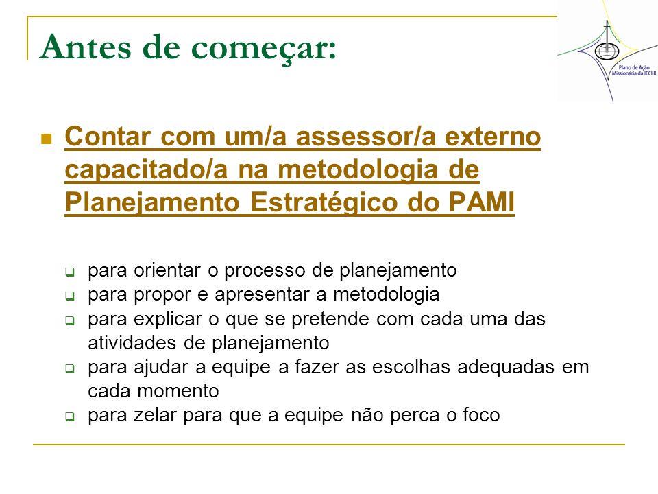 Antes de começar: Contar com um/a assessor/a externo capacitado/a na metodologia de Planejamento Estratégico do PAMI Contar com um/a assessor/a extern