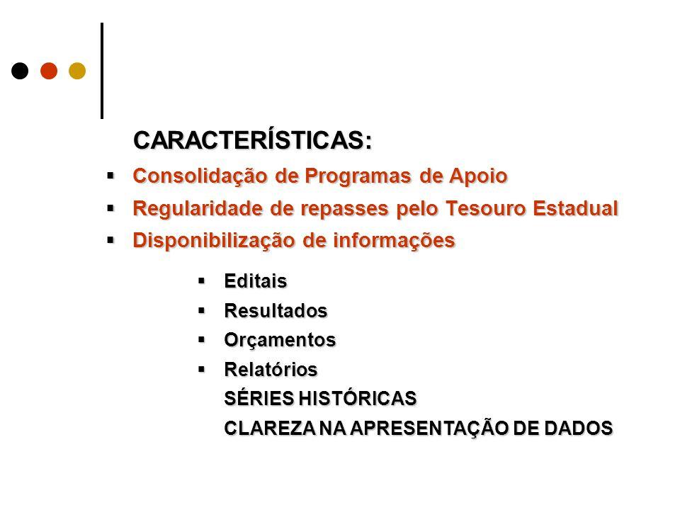 CARACTERÍSTICAS:  Consolidação de Programas de Apoio  Regularidade de repasses pelo Tesouro Estadual  Disponibilização de informações  Editais  Resultados  Orçamentos  Relatórios SÉRIES HISTÓRICAS CLAREZA NA APRESENTAÇÃO DE DADOS