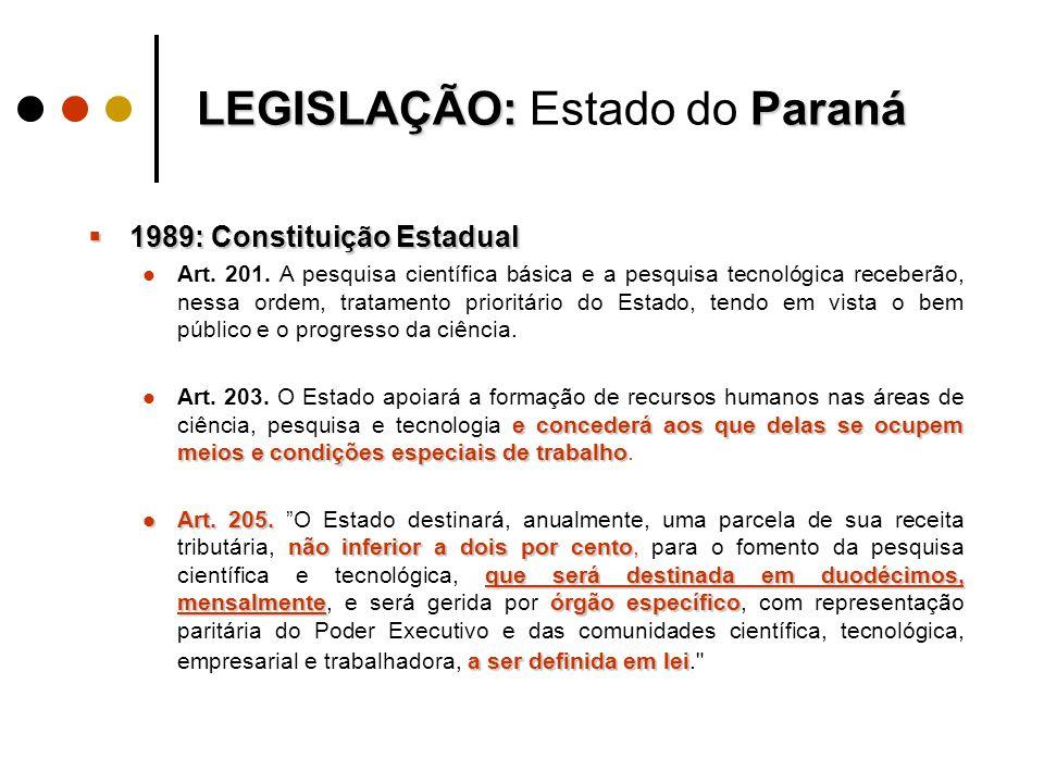 LEGISLAÇÃO: Paraná LEGISLAÇÃO: Estado do Paraná  1989: Constituição Estadual Art.