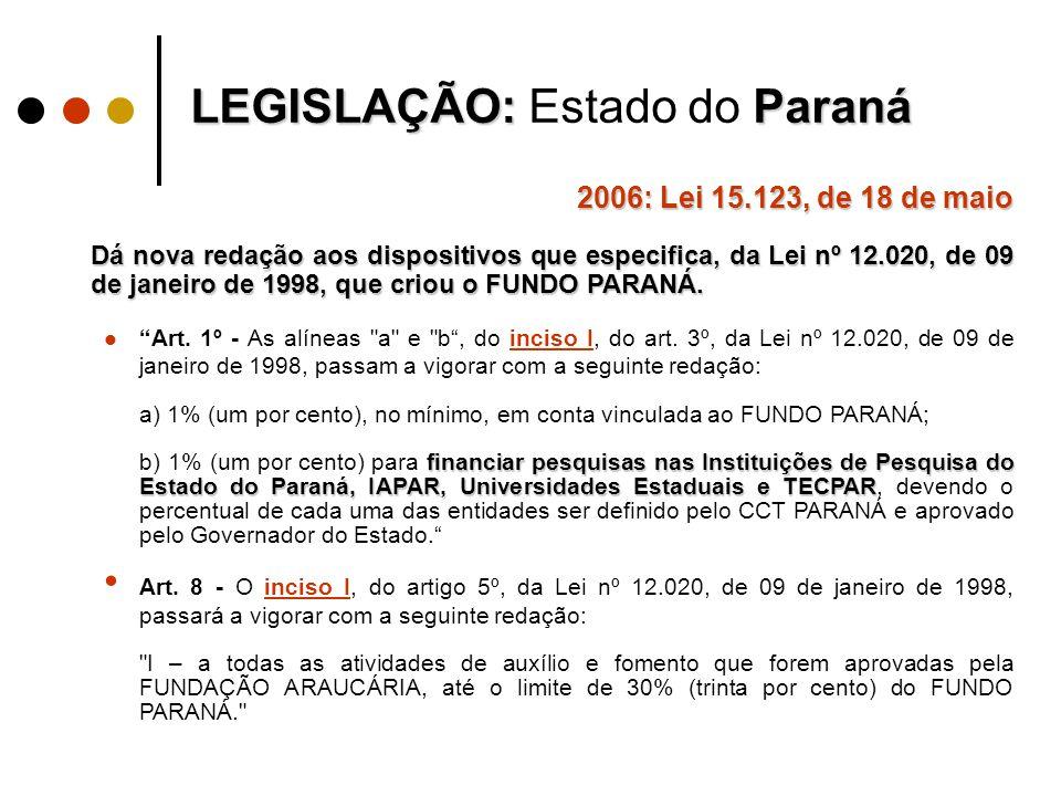 2006: Lei 15.123, de 18 de maio Dá nova redação aos dispositivos que especifica, da Lei nº 12.020, de 09 de janeiro de 1998, que criou o FUNDO PARANÁ.