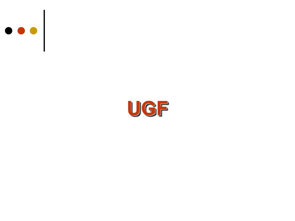 UGFUGF