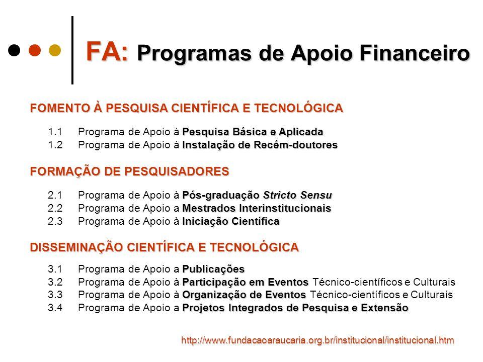 FA: Programas de Apoio Financeiro FOMENTO À PESQUISA CIENTÍFICA E TECNOLÓGICA Pesquisa Básica e Aplicada Instalação de Recém-doutores 1.1 Programa de Apoio à Pesquisa Básica e Aplicada 1.2 Programa de Apoio à Instalação de Recém-doutores FORMAÇÃO DE PESQUISADORES Pós-graduação Stricto Sensu Mestrados Interinstitucionais Iniciação Científica 2.1 Programa de Apoio à Pós-graduação Stricto Sensu 2.2 Programa de Apoio a Mestrados Interinstitucionais 2.3 Programa de Apoio à Iniciação Científica DISSEMINAÇÃO CIENTÍFICA E TECNOLÓGICA Publicações 3.1 Programa de Apoio a Publicações Participação em Eventos 3.2 Programa de Apoio à Participação em Eventos Técnico-científicos e Culturais Organização de Eventos 3.3 Programa de Apoio à Organização de Eventos Técnico-científicos e Culturais Projetos Integrados de Pesquisa e Extensão 3.4 Programa de Apoio a Projetos Integrados de Pesquisa e Extensão http://www.fundacaoaraucaria.org.br/institucional/institucional.htm