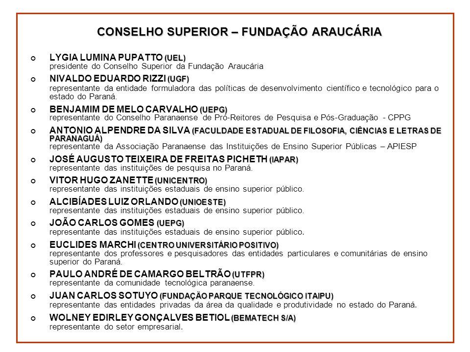 CONSELHO SUPERIOR – FUNDAÇÃO ARAUCÁRIA (UEL) LYGIA LUMINA PUPATTO (UEL) presidente do Conselho Superior da Fundação Araucária (UGF) NIVALDO EDUARDO RIZZI (UGF) representante da entidade formuladora das políticas de desenvolvimento científico e tecnológico para o estado do Paraná.