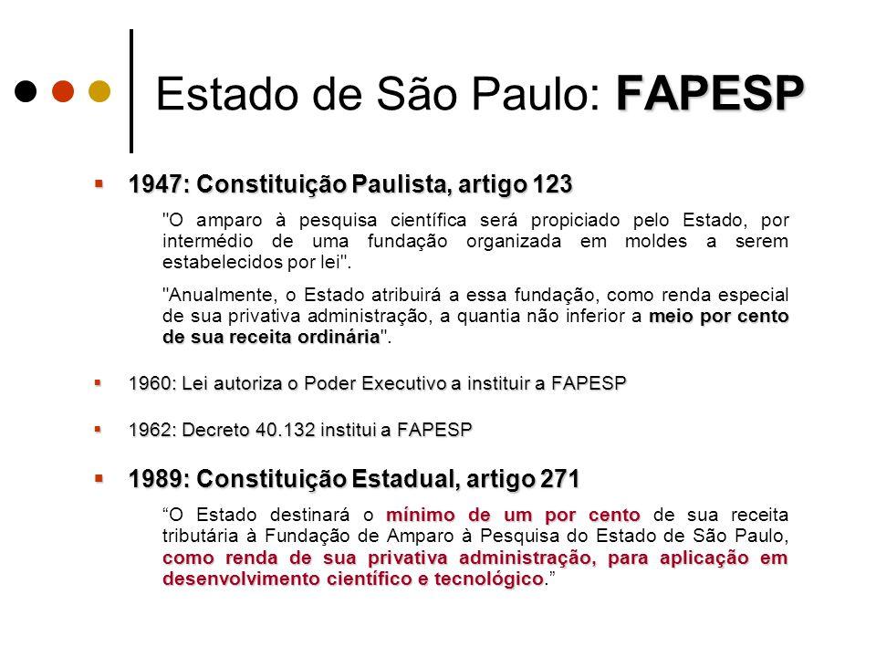 FAPESP Estado de São Paulo: FAPESP  1947: Constituição Paulista, artigo 123 O amparo à pesquisa científica será propiciado pelo Estado, por intermédio de uma fundação organizada em moldes a serem estabelecidos por lei .