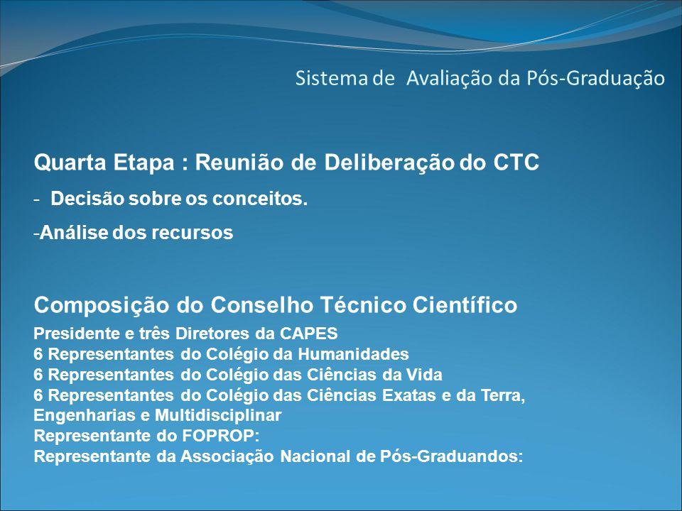 Sistema de Avaliação da Pós-Graduação Quarta Etapa : Reunião de Deliberação do CTC - Decisão sobre os conceitos.