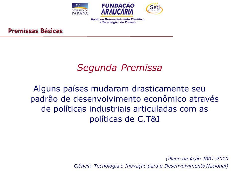 Segunda Premissa Alguns países mudaram drasticamente seu padrão de desenvolvimento econômico através de políticas industriais articuladas com as políticas de C,T&I Premissas Básicas (Plano de Ação 2007-2010 Ciência, Tecnologia e Inovação para o Desenvolvimento Nacional)