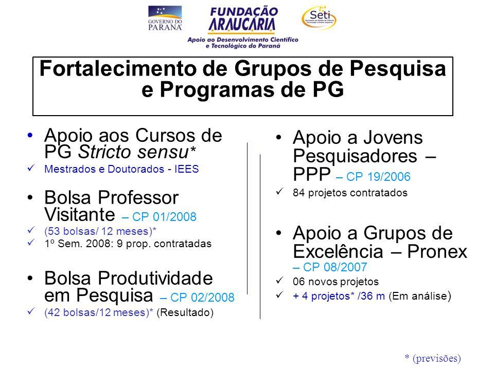 Fortalecimento de Grupos de Pesquisa e Programas de PG Apoio a Jovens Pesquisadores – PPP – CP 19/2006 84 projetos contratados Apoio a Grupos de Excelência – Pronex – CP 08/2007 06 novos projetos + 4 projetos* /36 m (Em análise ) * (previsões) Apoio aos Cursos de PG Stricto sensu * Mestrados e Doutorados - IEES Bolsa Professor Visitante – CP 01/2008 (53 bolsas/ 12 meses)* 1º Sem.