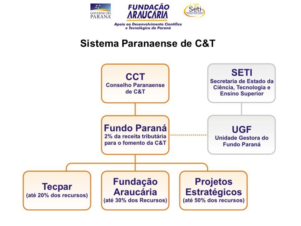 Produção Científica e Tecnológica Pesquisa Básica e Aplicada – CP 1-5/2006 100 projetos contratados - Supl.