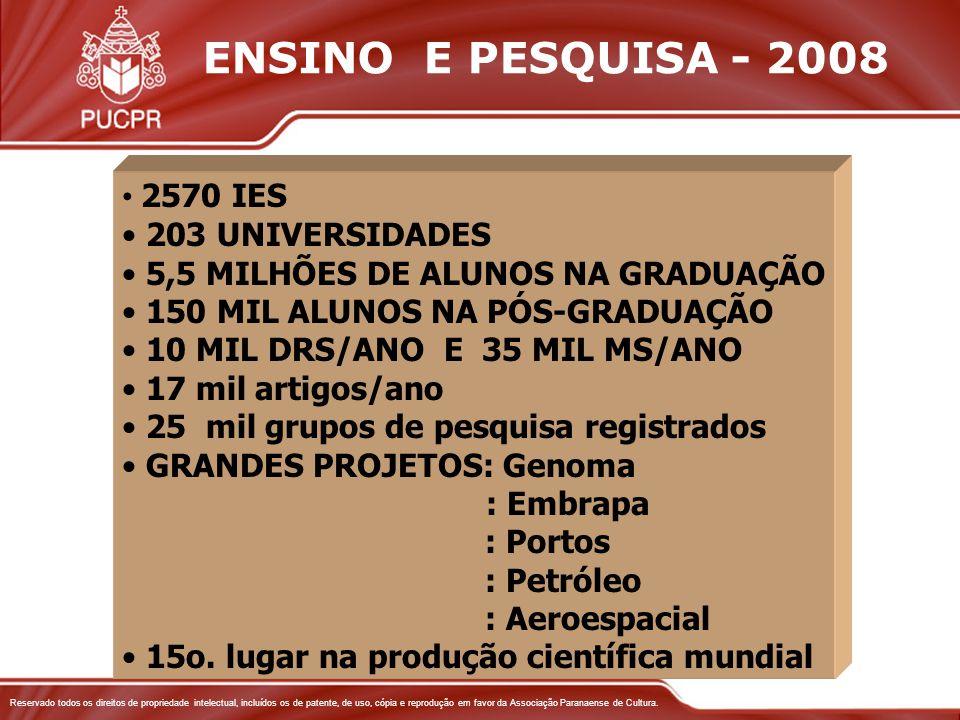 Reservado todos os direitos de propriedade intelectual, incluídos os de patente, de uso, cópia e reprodução em favor da Associação Paranaense de Cultura.