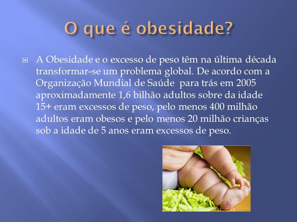  A Obesidade e o excesso de peso têm na última década transformar-se um problema global. De acordo com a Organização Mundial de Saúde para trás em 20