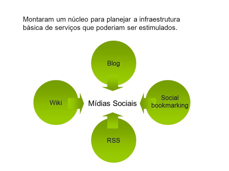 Montaram um núcleo para planejar a infraestrutura básica de serviços que poderiam ser estimulados. Blog Wiki RSS Mídias Sociais Social bookmarking