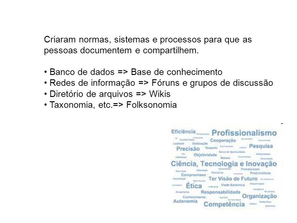 Criaram normas, sistemas e processos para que as pessoas documentem e compartilhem. Banco de dados => Base de conhecimento Redes de informação => Fóru