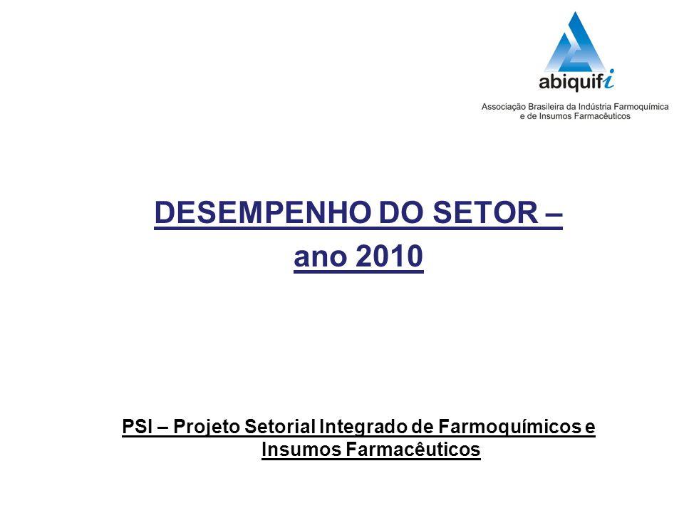 DESEMPENHO DO SETOR – ano 2010 PSI – Projeto Setorial Integrado de Farmoquímicos e Insumos Farmacêuticos