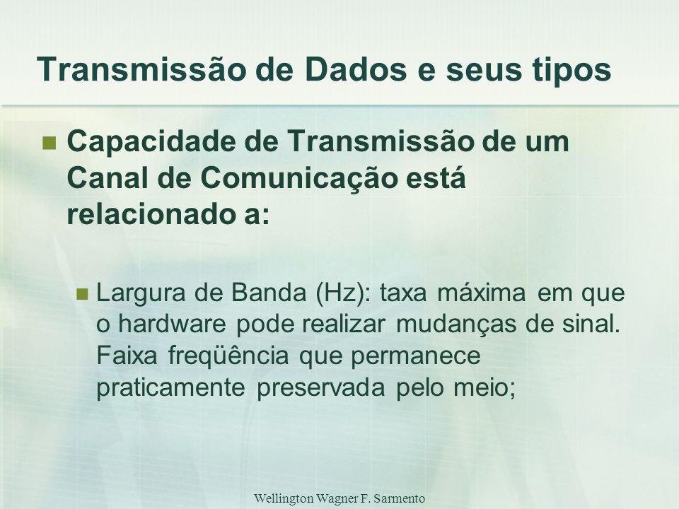 Wellington Wagner F. Sarmento Transmissão de Dados e seus tipos Capacidade de Transmissão de um Canal de Comunicação está relacionado a: Largura de Ba