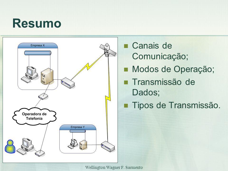 Wellington Wagner F. Sarmento Resumo Canais de Comunicação; Modos de Operação; Transmissão de Dados; Tipos de Transmissão.