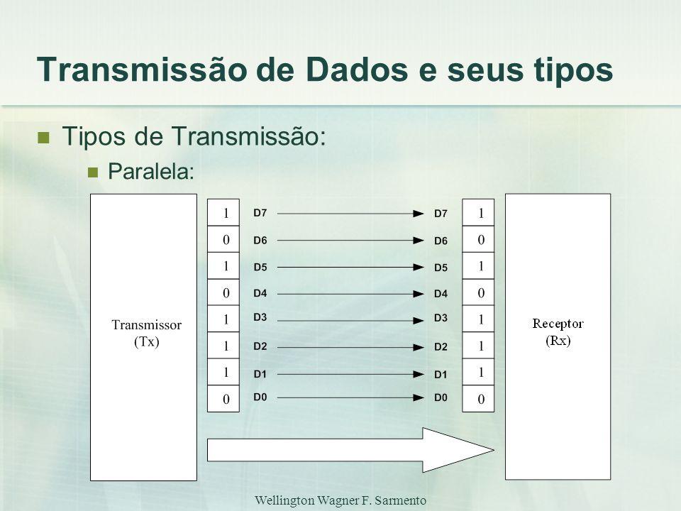 Wellington Wagner F. Sarmento Transmissão de Dados e seus tipos Tipos de Transmissão: Paralela: