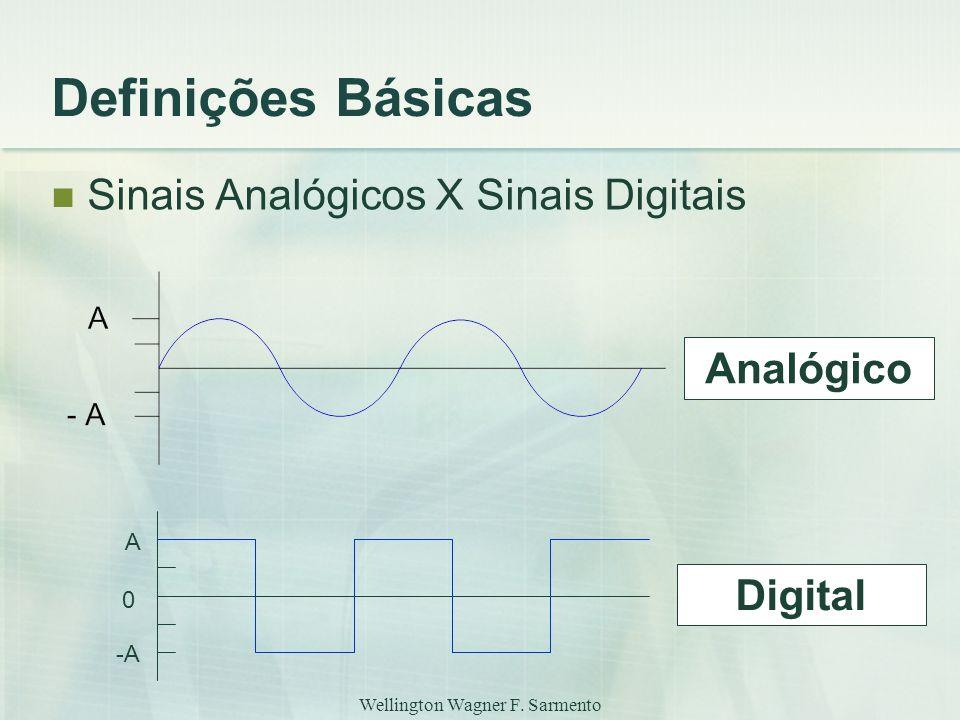 Wellington Wagner F. Sarmento Definições Básicas Sinais Analógicos X Sinais Digitais 0 -A A Analógico Digital