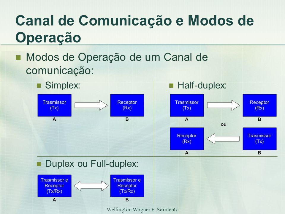 Wellington Wagner F. Sarmento Canal de Comunicação e Modos de Operação Modos de Operação de um Canal de comunicação: Simplex: Half-duplex: Duplex ou F