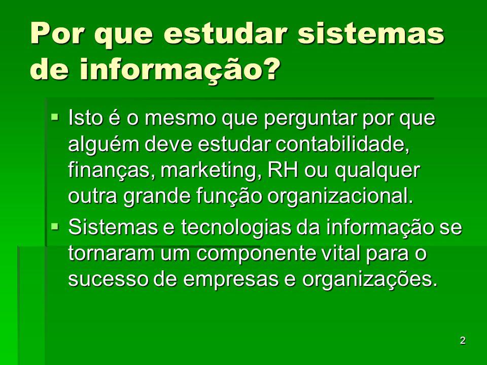 3 Por que estudar sistemas de informação.