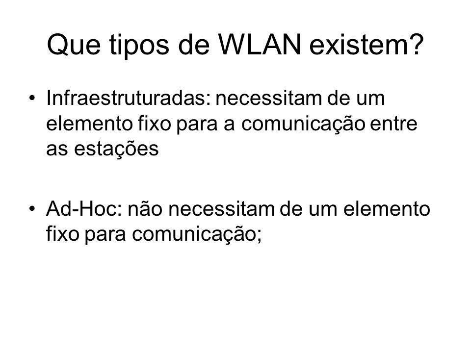 Que tipos de WLAN existem.