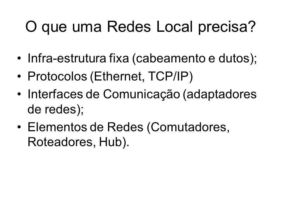 O que uma Redes Local precisa.