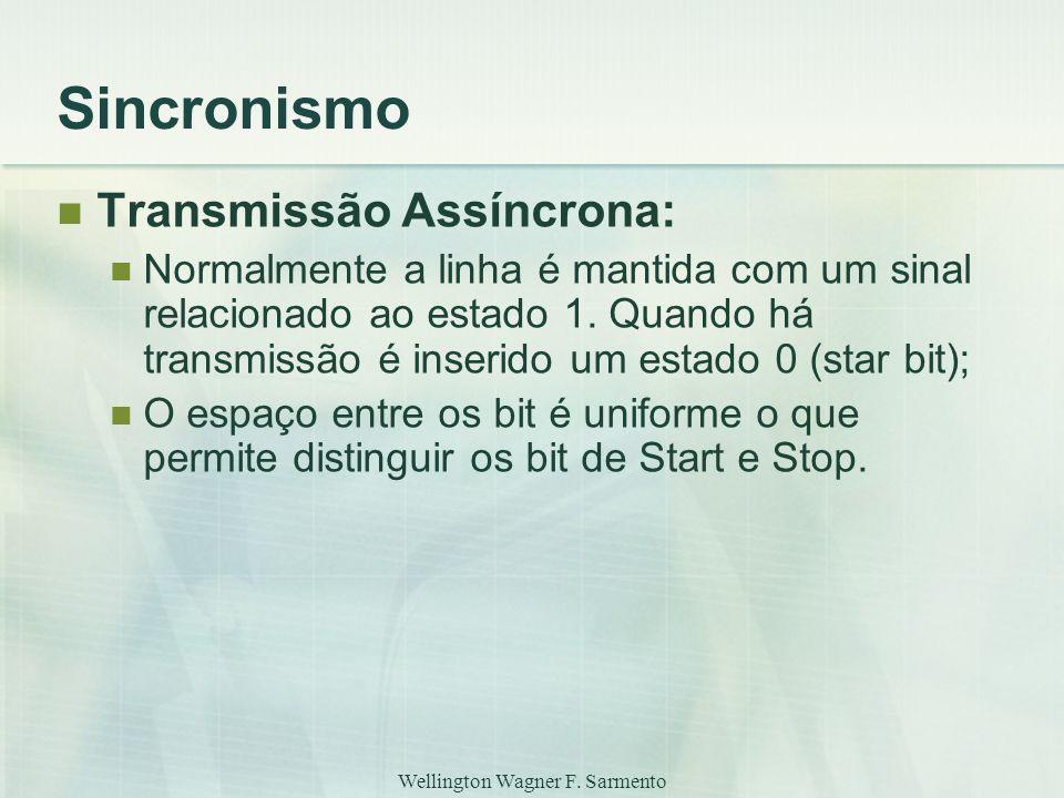Wellington Wagner F. Sarmento Sincronismo Transmissão Assíncrona: Normalmente a linha é mantida com um sinal relacionado ao estado 1. Quando há transm