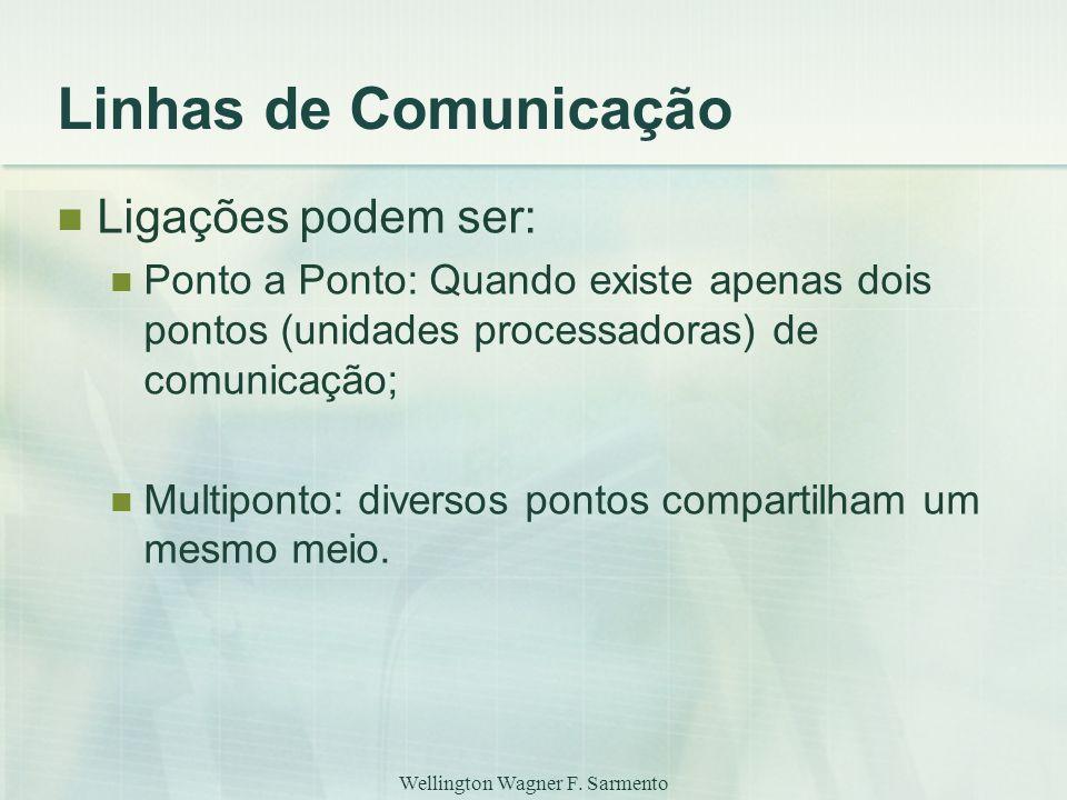 Wellington Wagner F. Sarmento Linhas de Comunicação Ligações podem ser: Ponto a Ponto: Quando existe apenas dois pontos (unidades processadoras) de co