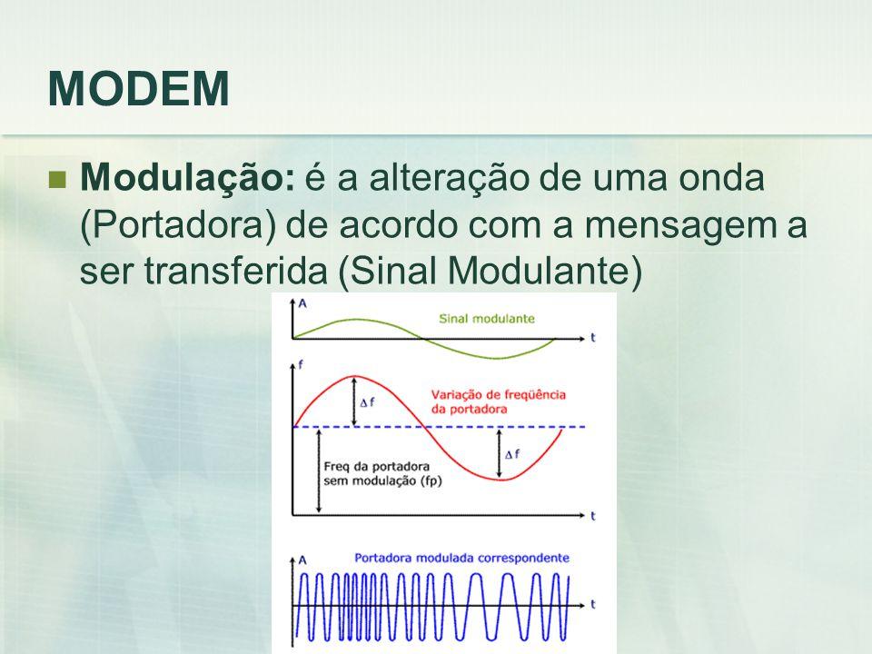 Wellington Wagner F. Sarmento MODEM Modulação: é a alteração de uma onda (Portadora) de acordo com a mensagem a ser transferida (Sinal Modulante)